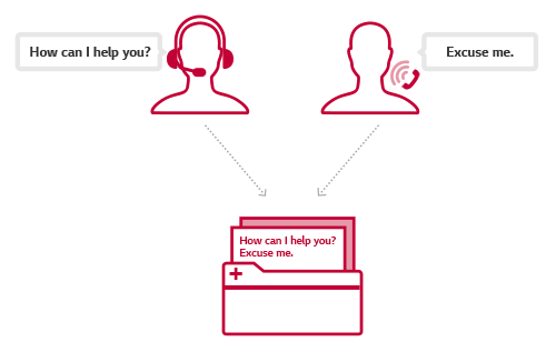 Image that saves the contents of a call as a text file