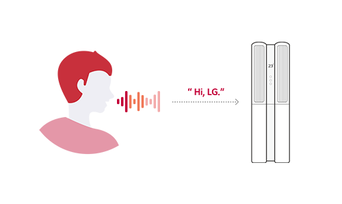 Image for the home appliance with speech recognition