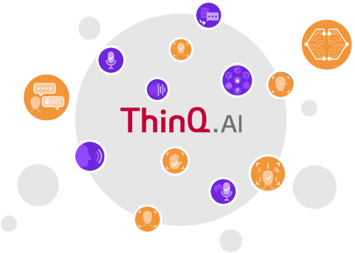 Engine overview image of ThinQ.AI